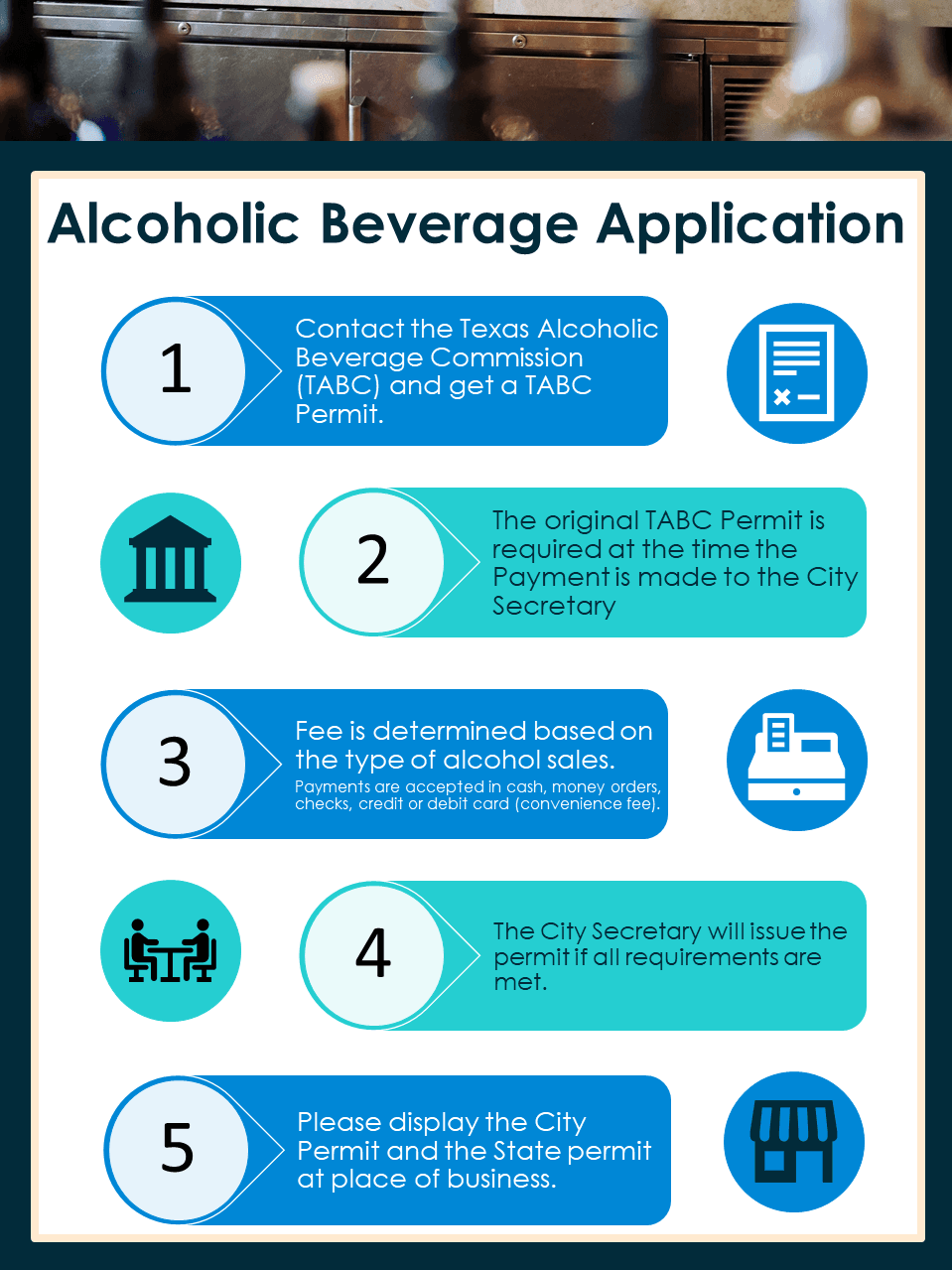 Alcoholic Beverage Licenses Process